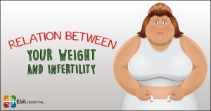 Relation between Your Weight And Infertility